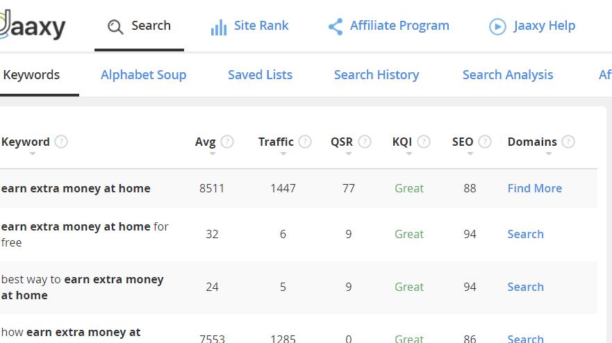 WA keyword research tool: JAXXY