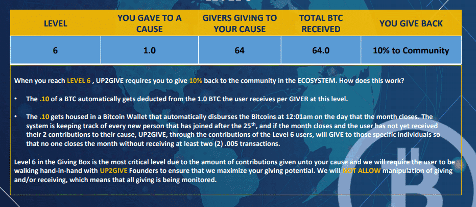 Up2Give review: their cash-gifting compensation plan level 6