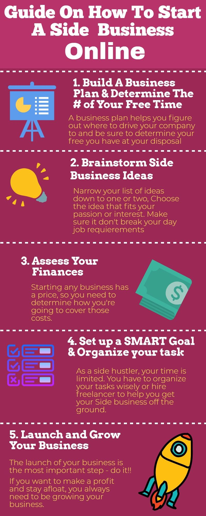 Infography image explaining how to start a side hustle online business