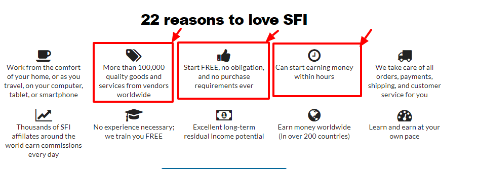 IS SFI scam: Reasons to join SFI