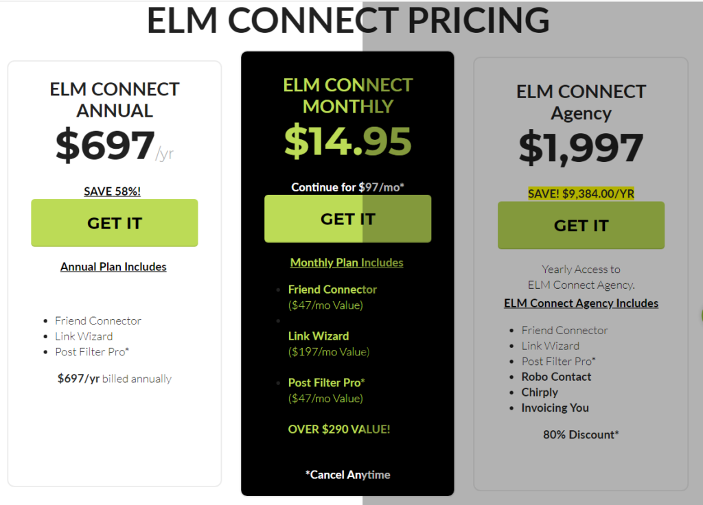 Evergreen lead machine review: the ELM Connect pricing