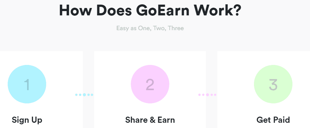 How does Goearn work