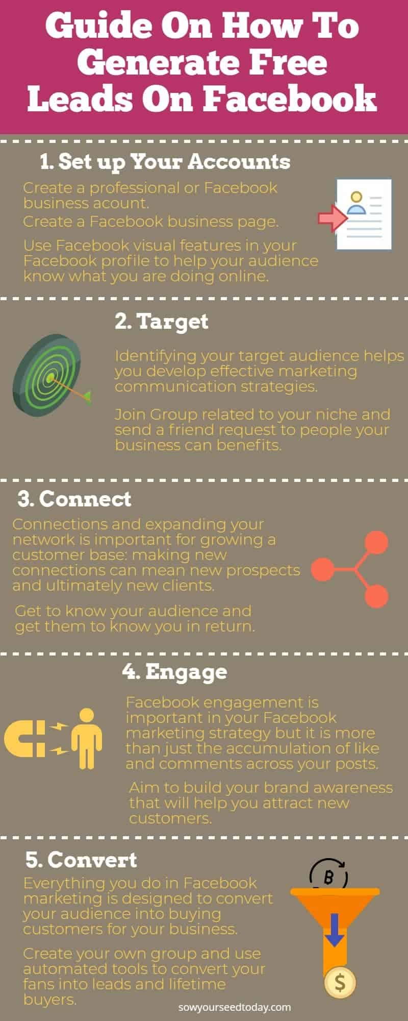 how to generate leads on Facebook for free Infographic