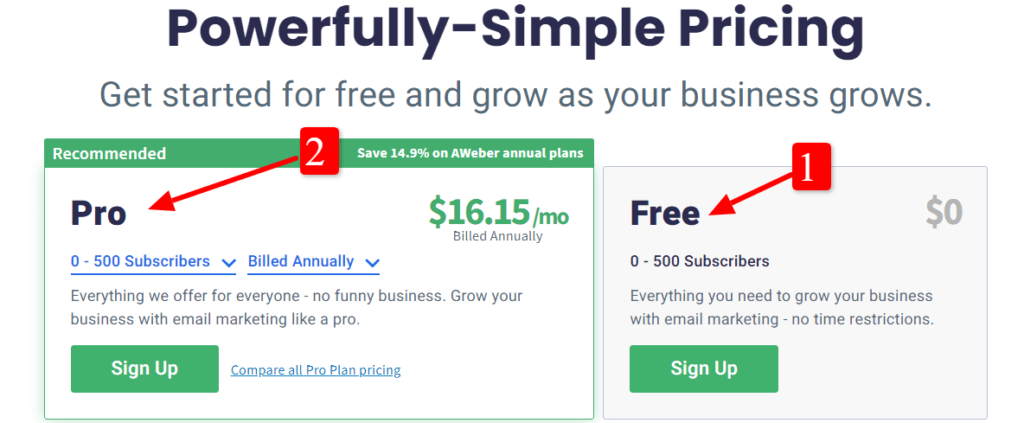 Aweber pricing chart