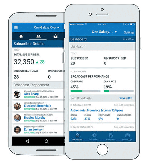 Aweber App for analytics and reporting