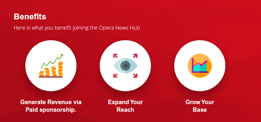 The benefits of using Opera News hub