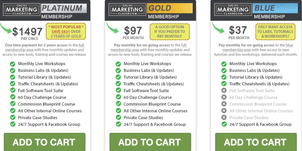 Online Marketing Classroom review: pricing