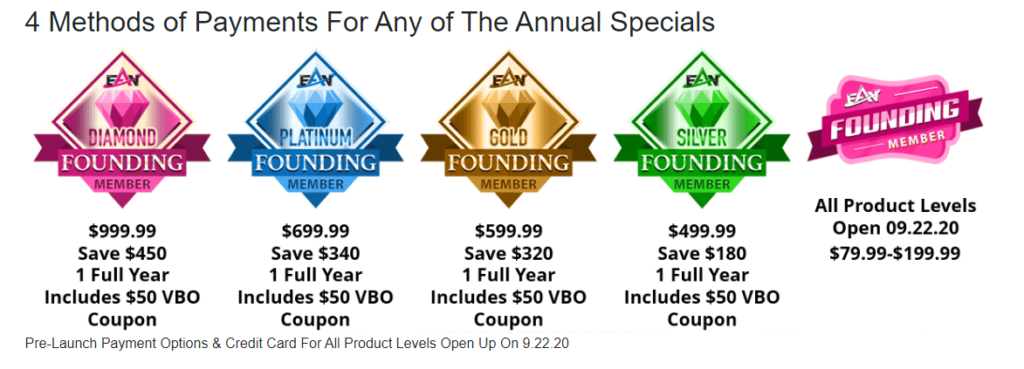 the shift is real membershiplevel and price