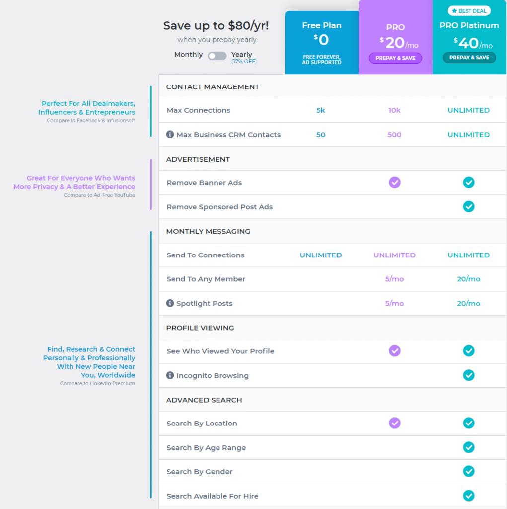 Webtalk premium membership cost