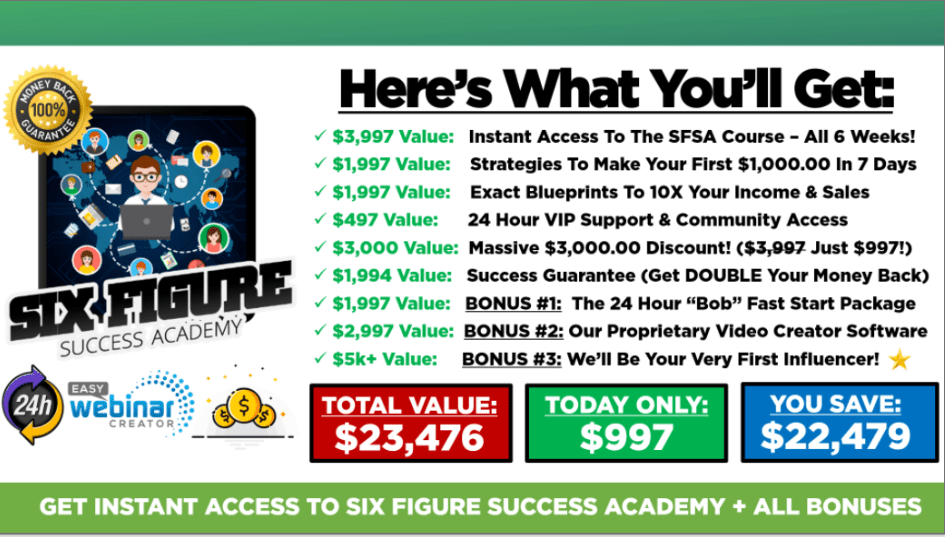 Six Figure Success Academy Review - what you get inside