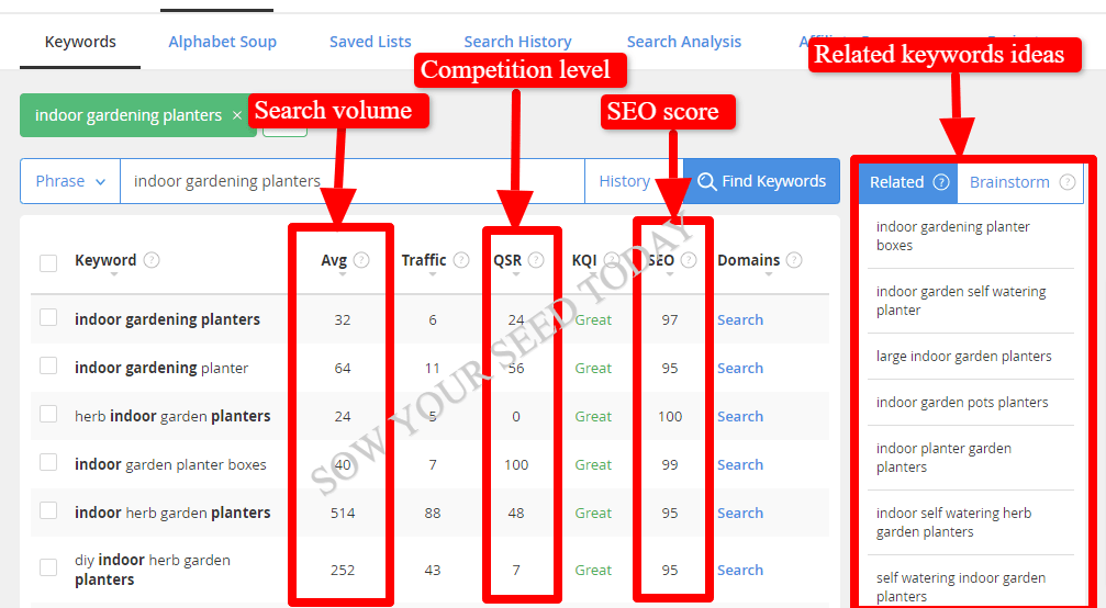 How to drive traffic to your blog for free - keyword research as a SEO basic
