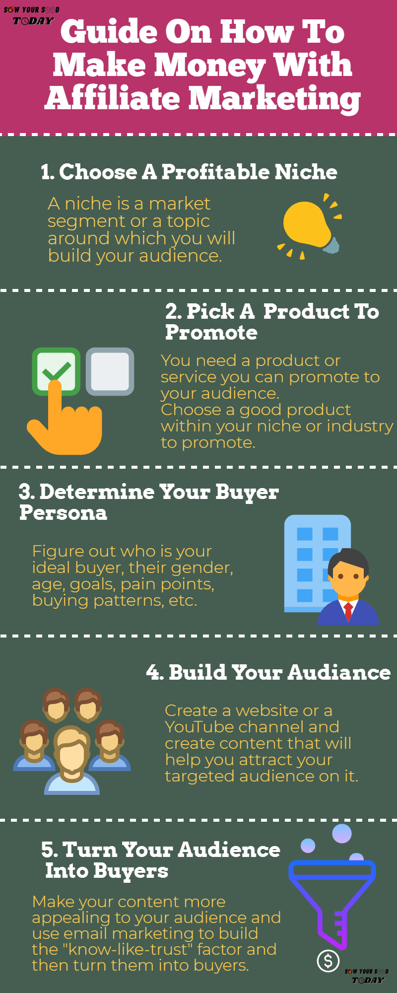 How To Make Money Online With affiliate marketing infographic